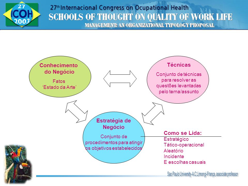 Conjunto de procedimentos para atingir os objetivos estabelecidos