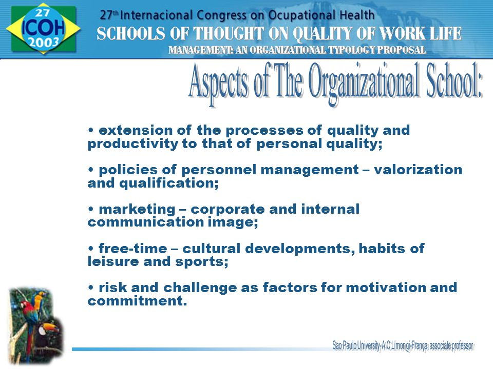 Aspects of The Organizational School: