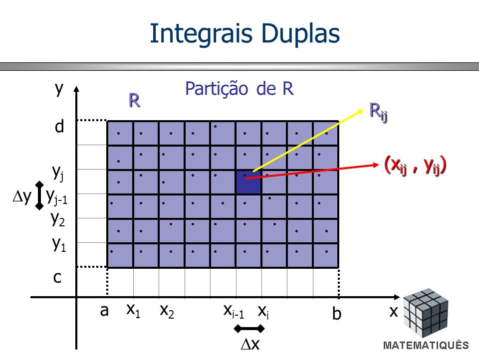 Integrais Duplas Partição de R R Rij (xij , yij) y d yj y yj-1 y2 y1