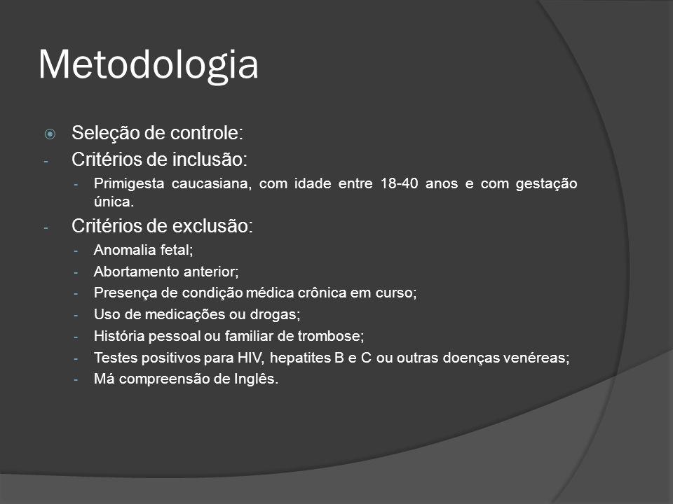 Metodologia Seleção de controle: Critérios de inclusão: