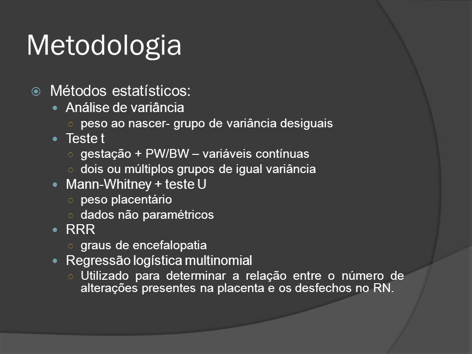 Metodologia Métodos estatísticos: Análise de variância Teste t