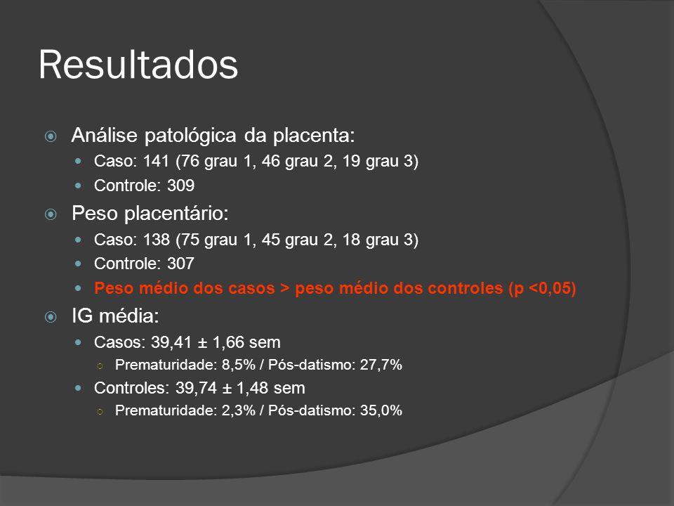 Resultados Análise patológica da placenta: Peso placentário: IG média: