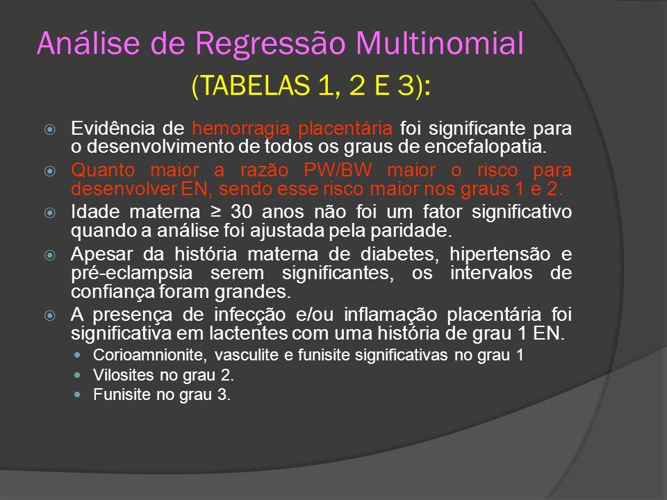 Análise de Regressão Multinomial (TABELAS 1, 2 E 3):