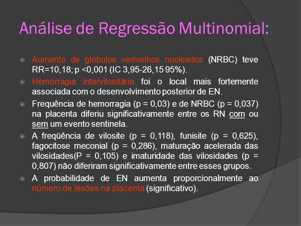 Análise de Regressão Multinomial: