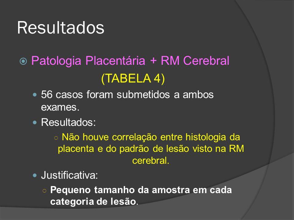 Resultados Patologia Placentária + RM Cerebral (TABELA 4)