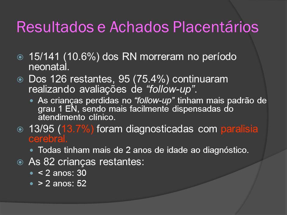 Resultados e Achados Placentários