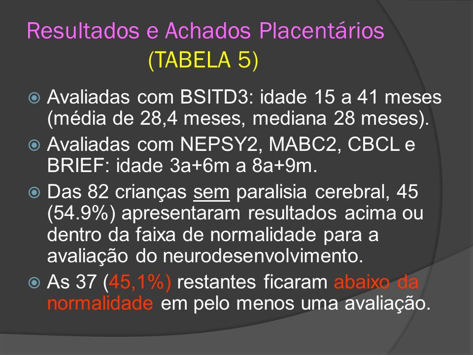 Resultados e Achados Placentários (TABELA 5)