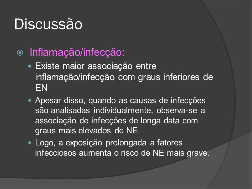 Discussão Inflamação/infecção: