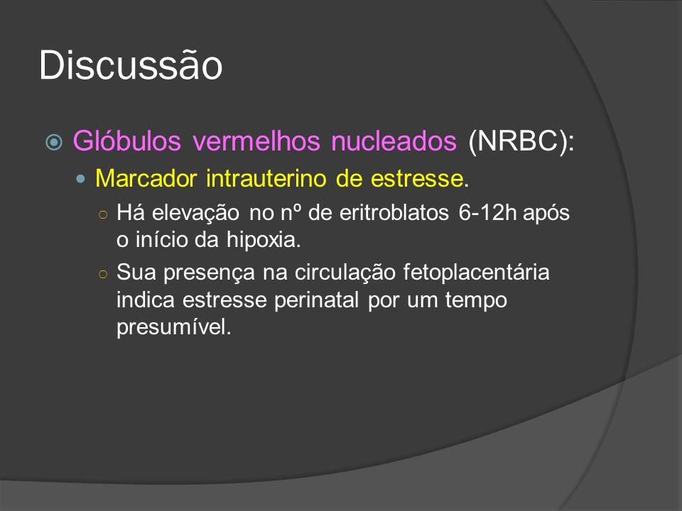 Discussão Glóbulos vermelhos nucleados (NRBC):