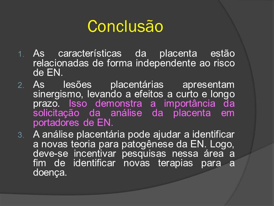Conclusão As características da placenta estão relacionadas de forma independente ao risco de EN.