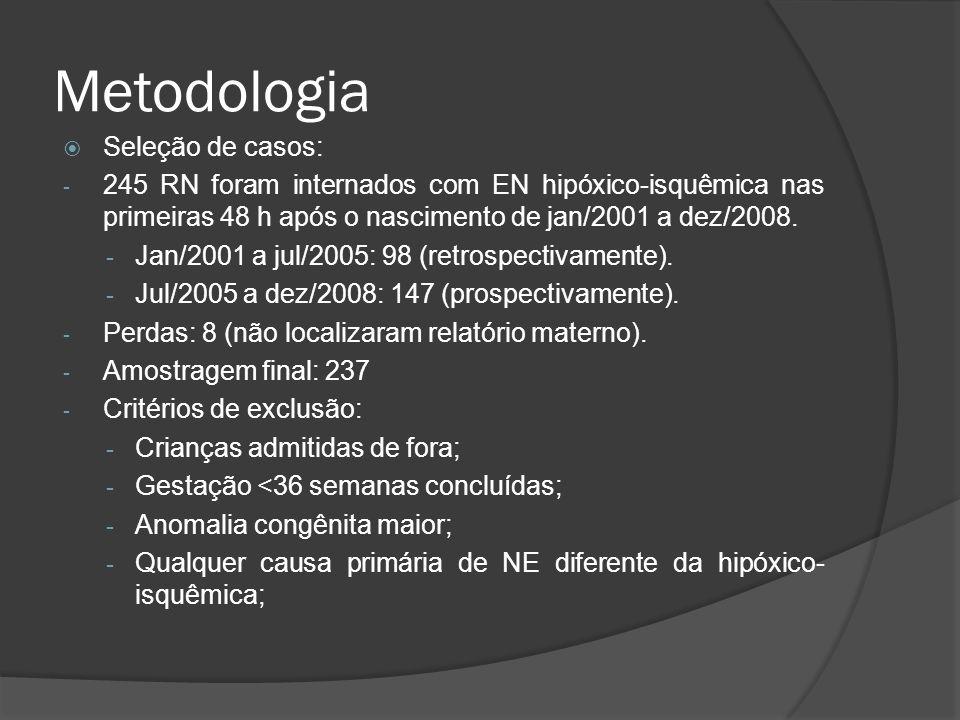 Metodologia Seleção de casos: