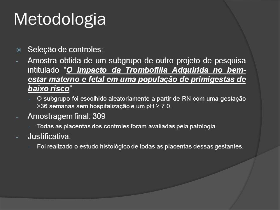 Metodologia Seleção de controles: