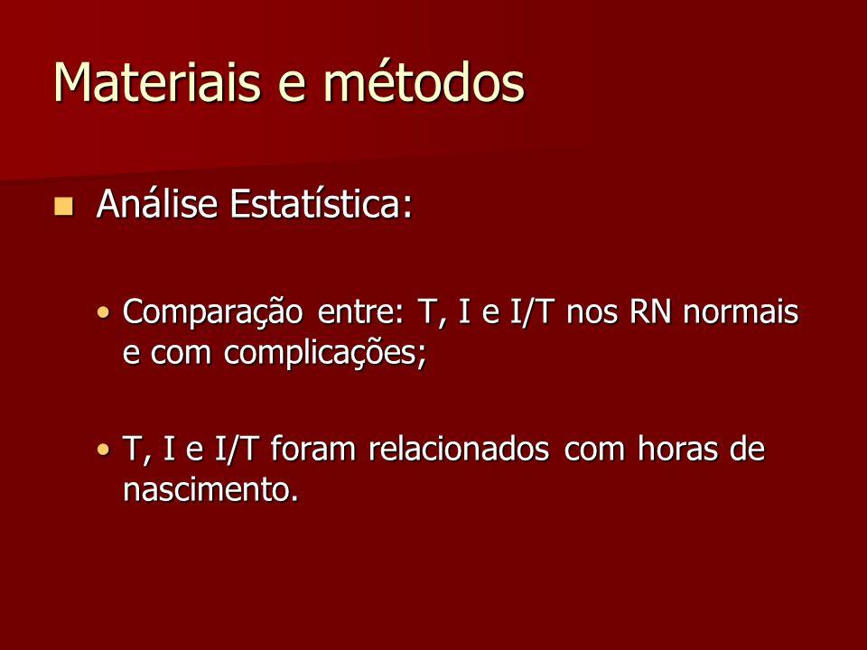 Materiais e métodos Análise Estatística: