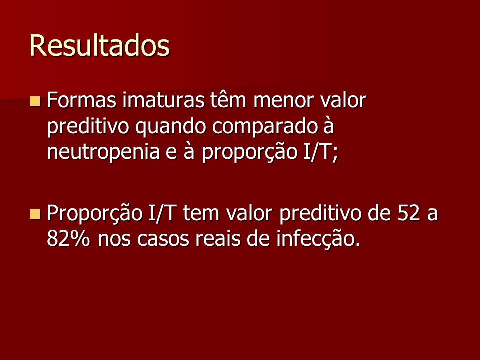 Resultados Formas imaturas têm menor valor preditivo quando comparado à neutropenia e à proporção I/T;