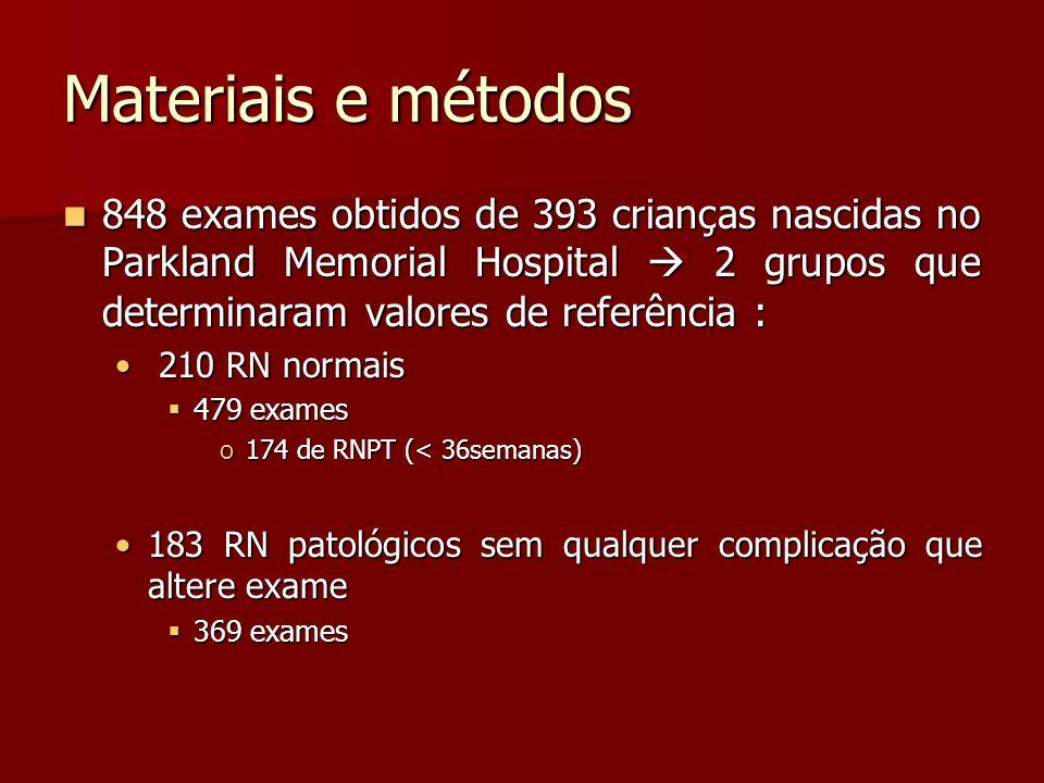 Materiais e métodos 848 exames obtidos de 393 crianças nascidas no Parkland Memorial Hospital  2 grupos que determinaram valores de referência :