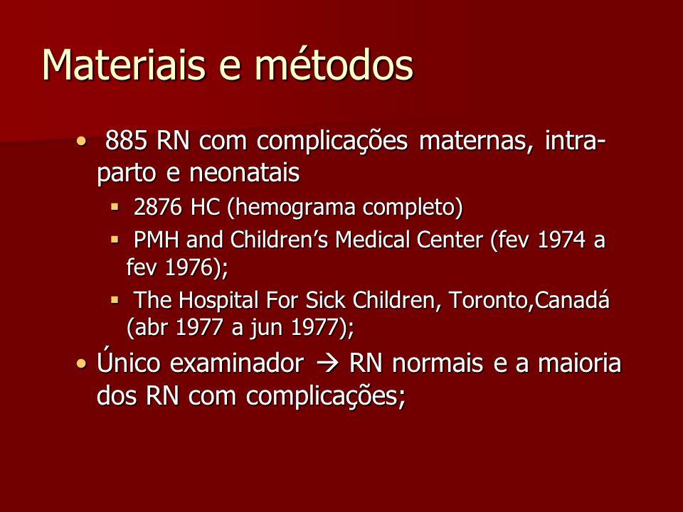 Materiais e métodos 885 RN com complicações maternas, intra-parto e neonatais. 2876 HC (hemograma completo)