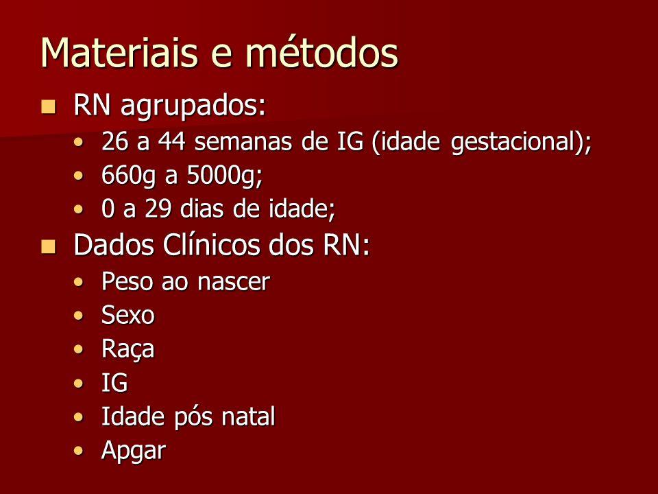 Materiais e métodos RN agrupados: Dados Clínicos dos RN: