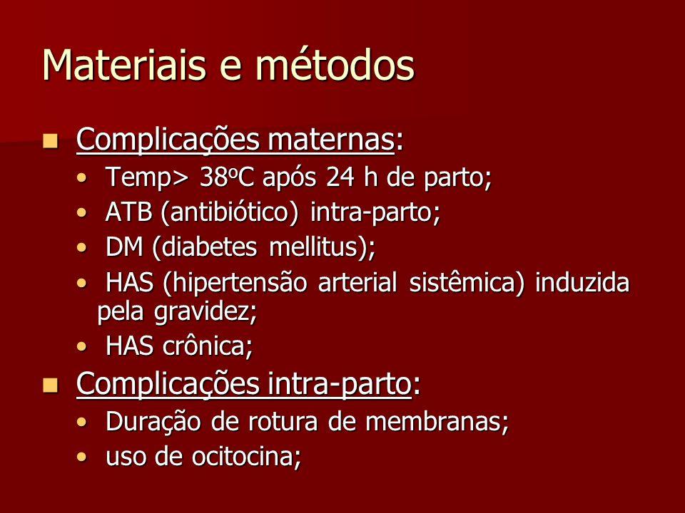 Materiais e métodos Complicações maternas: Complicações intra-parto: