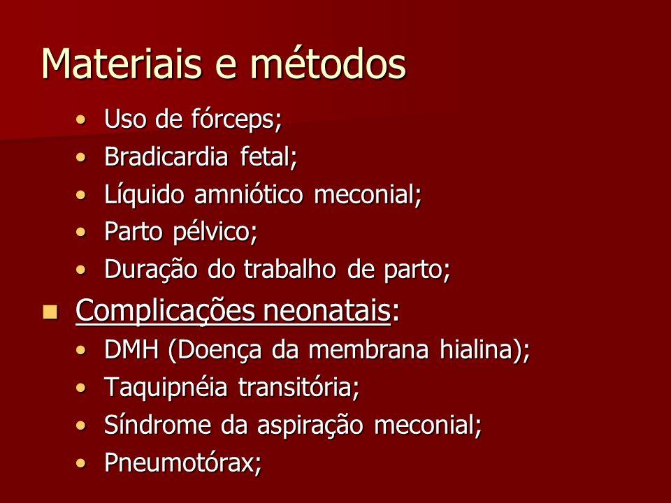 Materiais e métodos Complicações neonatais: Uso de fórceps;
