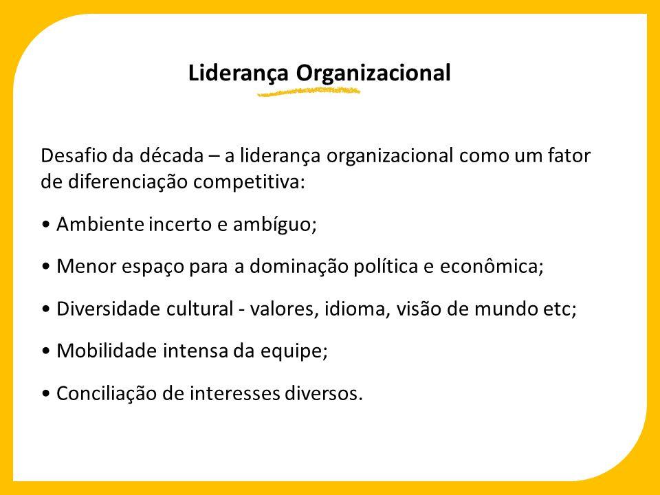 Liderança Organizacional