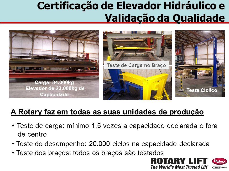Carga: 34.000kg Elevador de 23.000kg de Capacidade