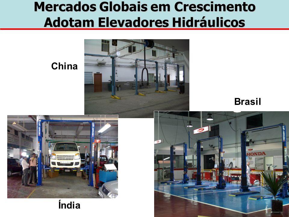 Mercados Globais em Crescimento Adotam Elevadores Hidráulicos
