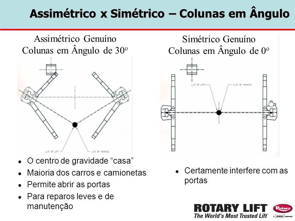 Assimétrico x Simétrico – Colunas em Ângulo