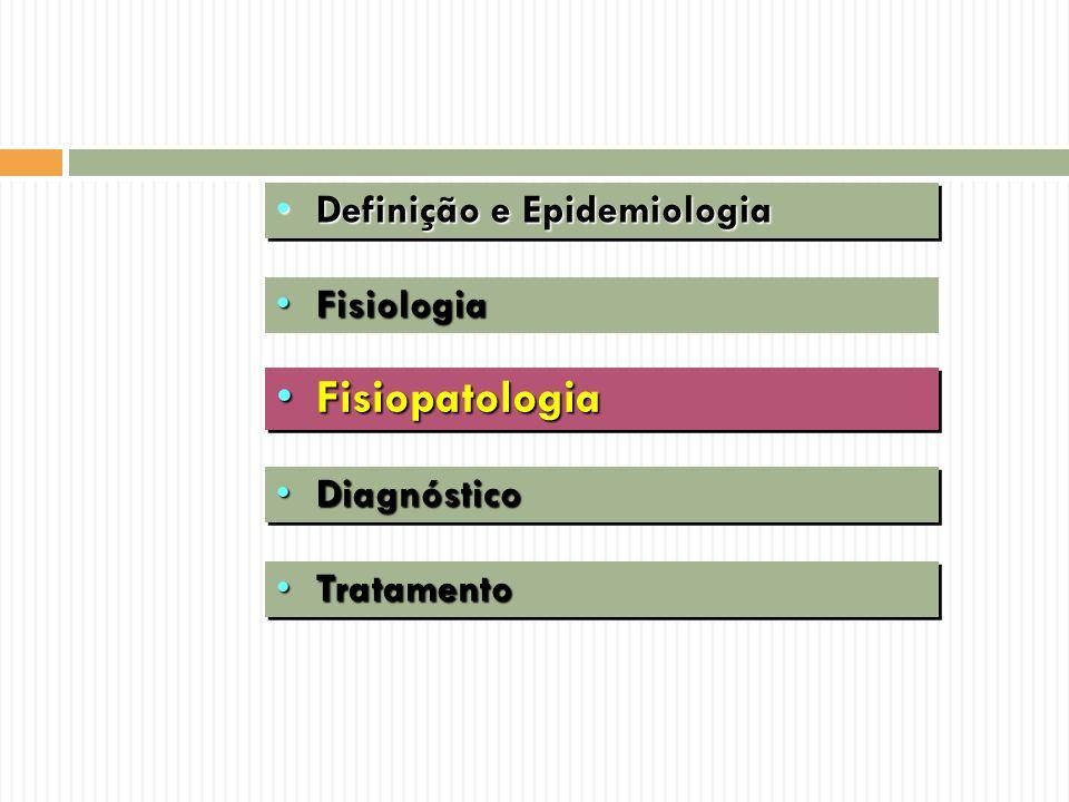 Fisiopatologia Definição e Epidemiologia Fisiologia Diagnóstico