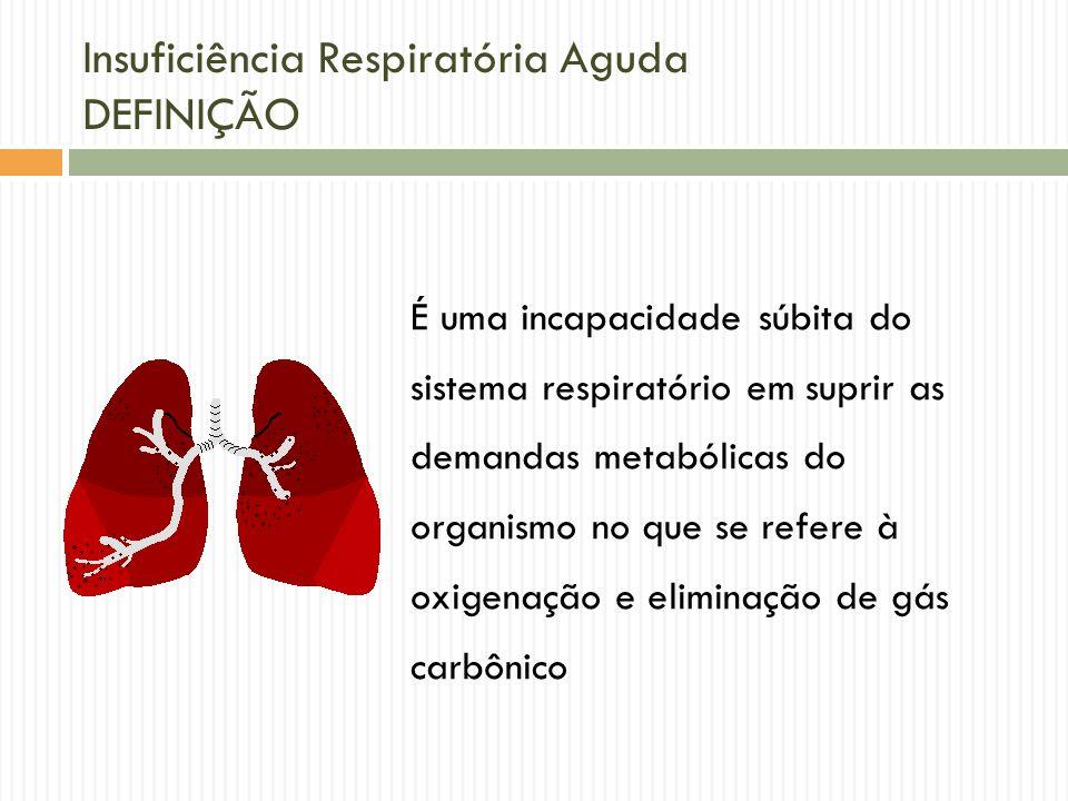 Insuficiência Respiratória Aguda DEFINIÇÃO