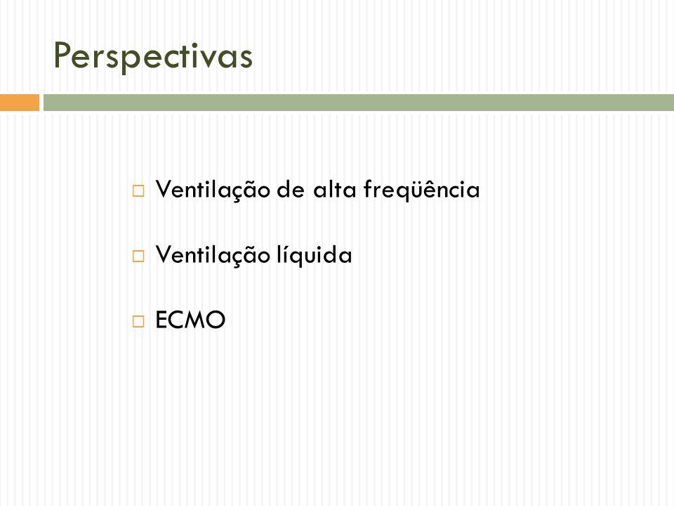 Perspectivas Ventilação de alta freqüência Ventilação líquida ECMO