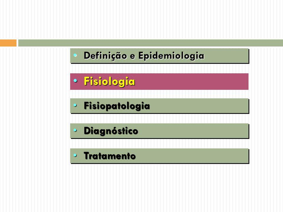 Fisiologia Definição e Epidemiologia Fisiopatologia Diagnóstico