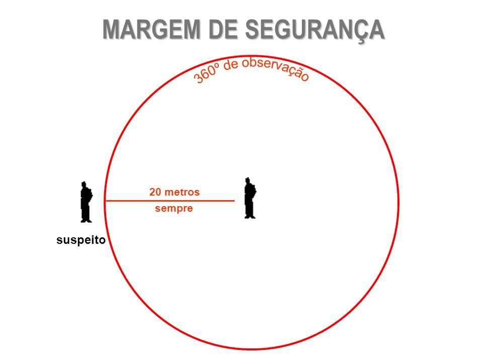 MARGEM DE SEGURANÇA 20 metros 360º de observação sempre suspeito
