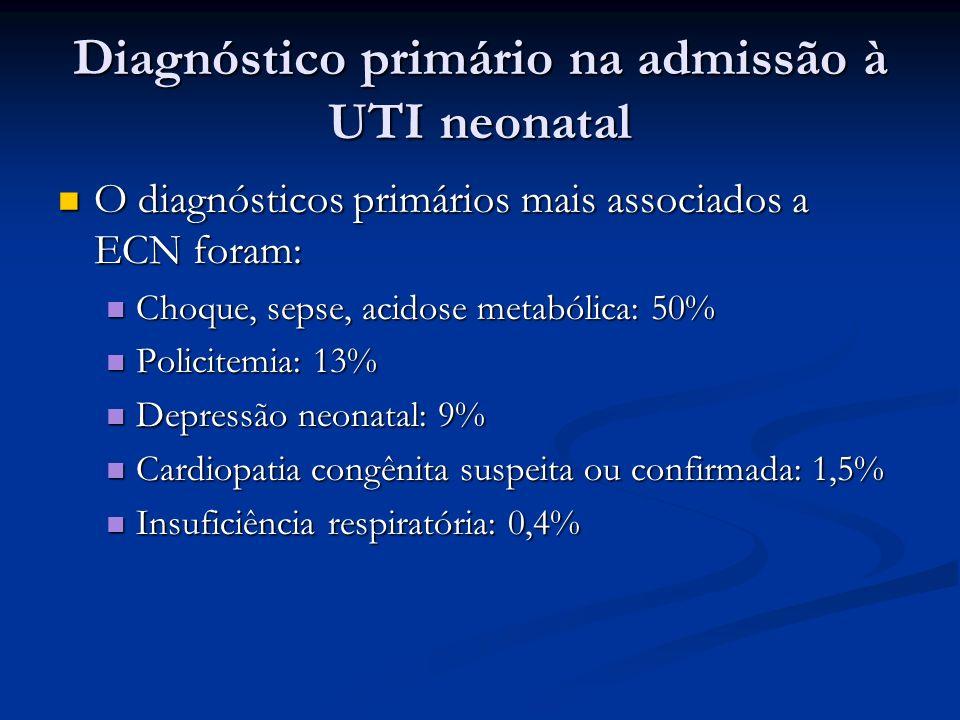 Diagnóstico primário na admissão à UTI neonatal