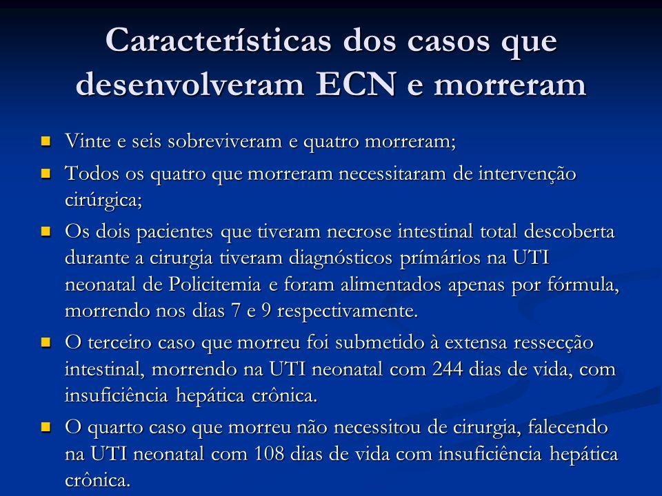 Características dos casos que desenvolveram ECN e morreram