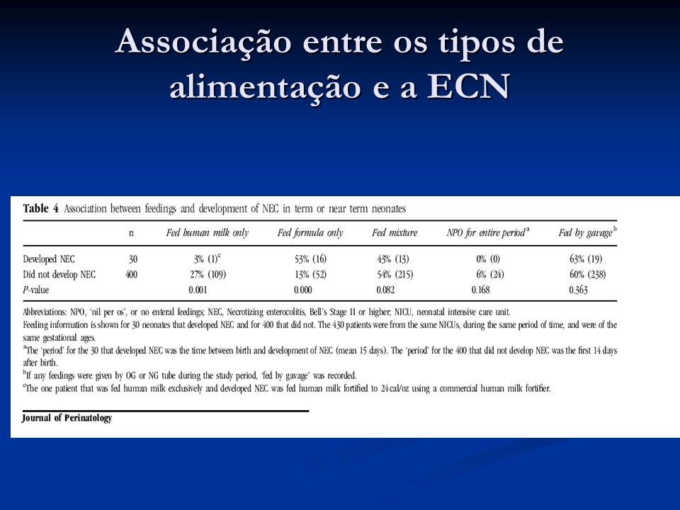 Associação entre os tipos de alimentação e a ECN
