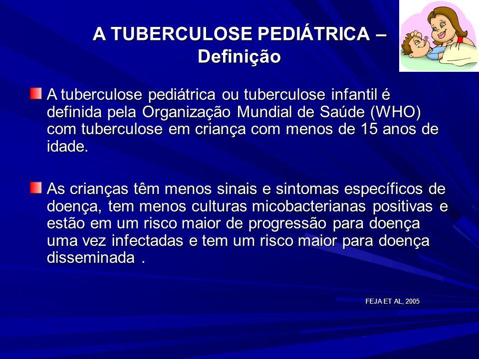 A TUBERCULOSE PEDIÁTRICA – Definição