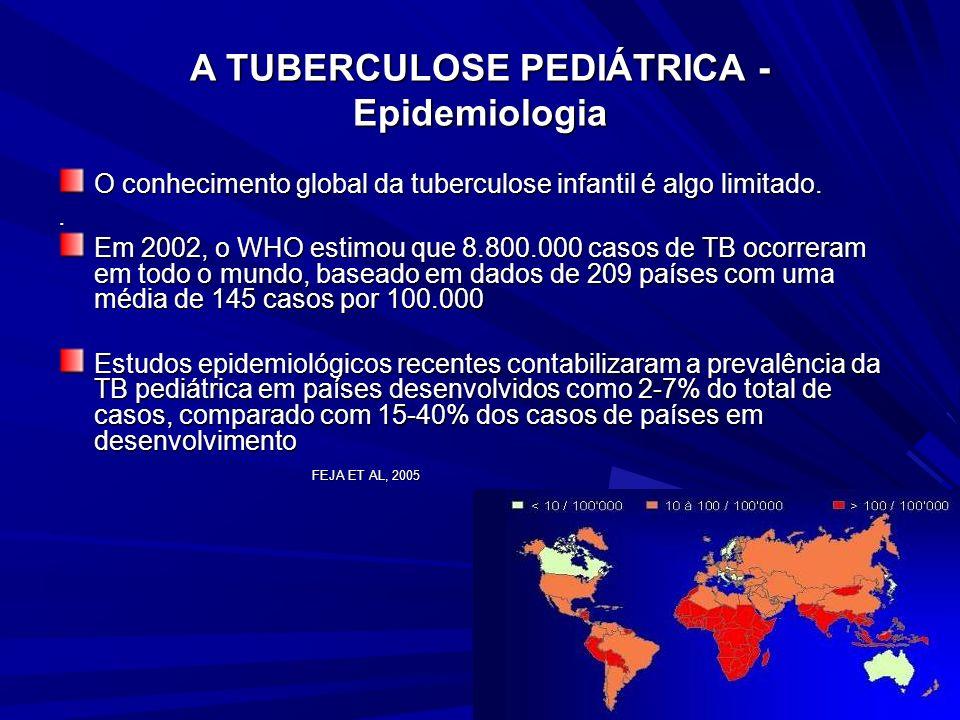 A TUBERCULOSE PEDIÁTRICA - Epidemiologia