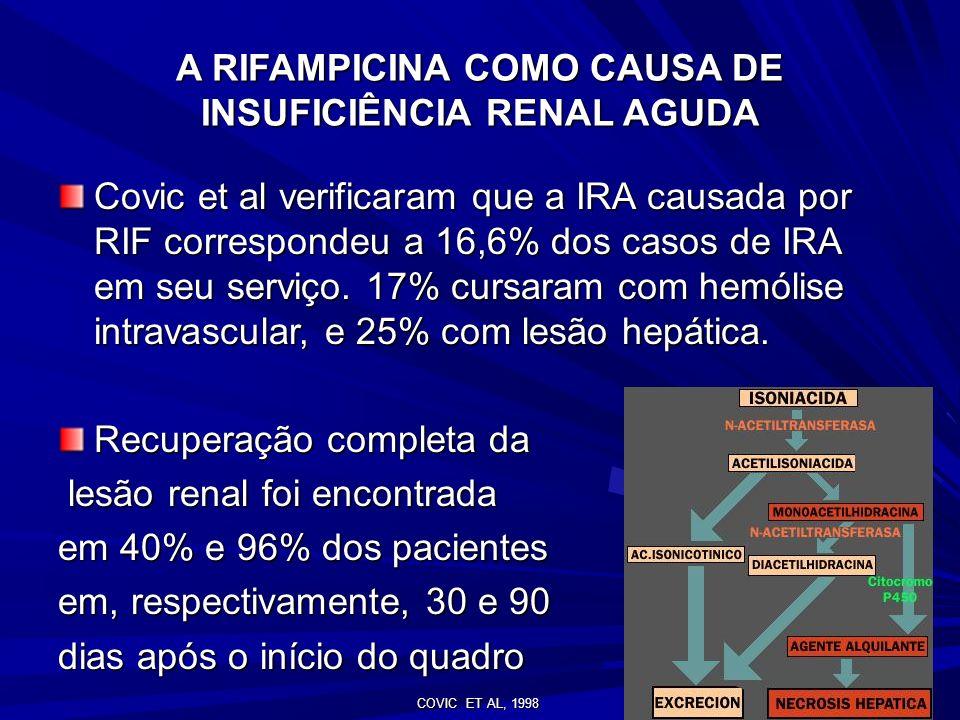 A RIFAMPICINA COMO CAUSA DE INSUFICIÊNCIA RENAL AGUDA