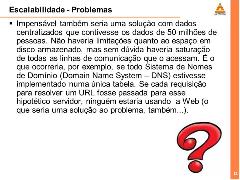 Escalabilidade - Problemas