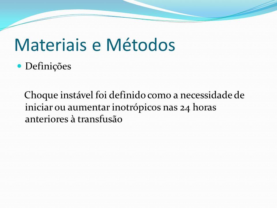 Materiais e Métodos Definições