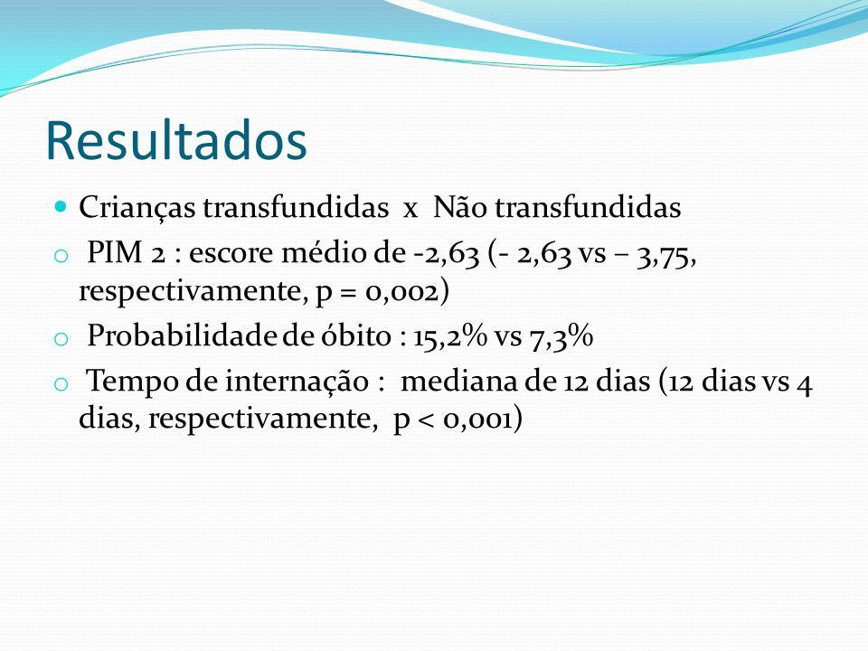 Resultados Crianças transfundidas x Não transfundidas