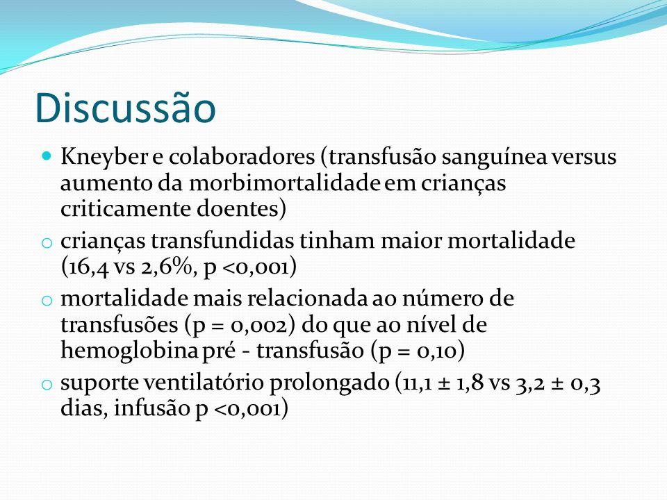 Discussão Kneyber e colaboradores (transfusão sanguínea versus aumento da morbimortalidade em crianças criticamente doentes)