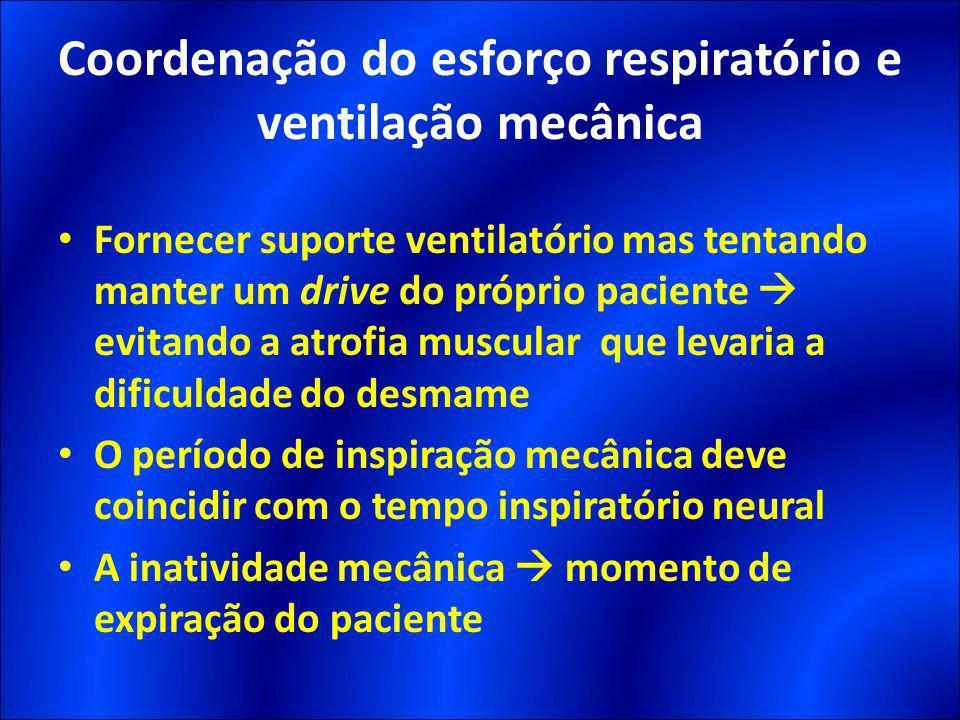 Coordenação do esforço respiratório e ventilação mecânica