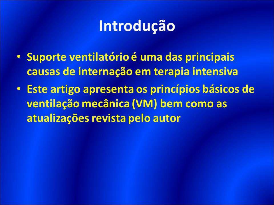 Introdução Suporte ventilatório é uma das principais causas de internação em terapia intensiva.