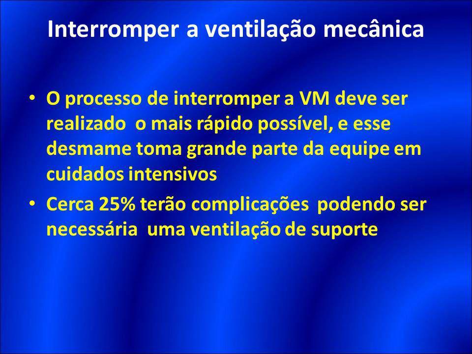 Interromper a ventilação mecânica