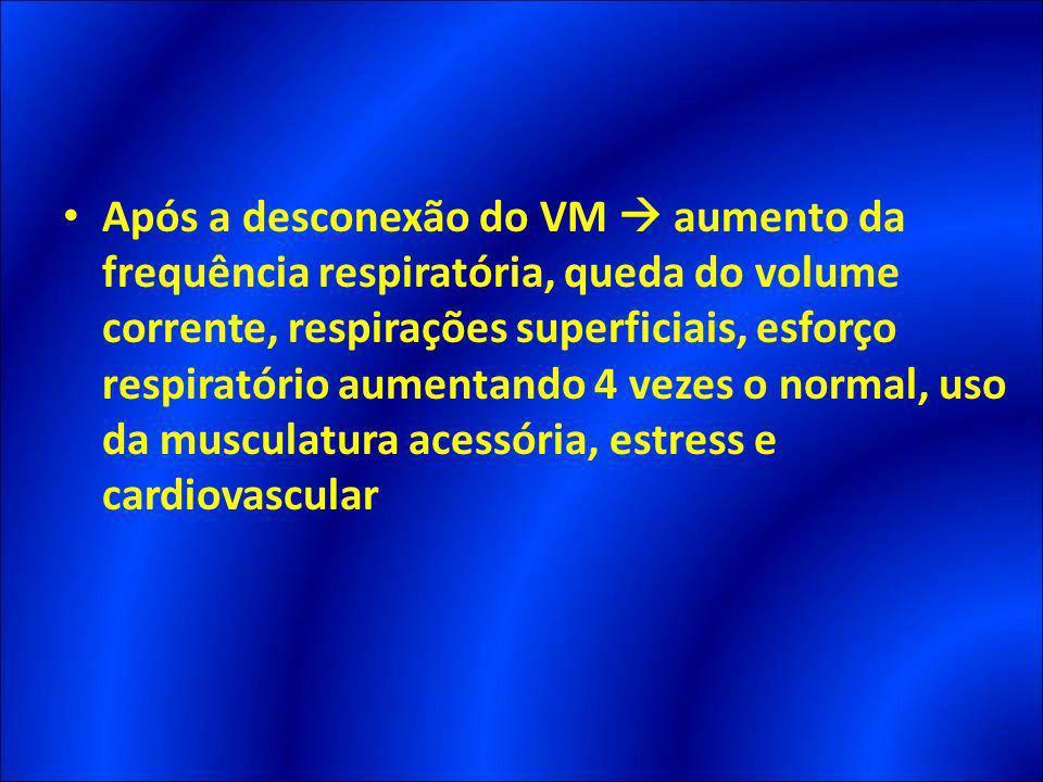 Após a desconexão do VM  aumento da frequência respiratória, queda do volume corrente, respirações superficiais, esforço respiratório aumentando 4 vezes o normal, uso da musculatura acessória, estress e cardiovascular