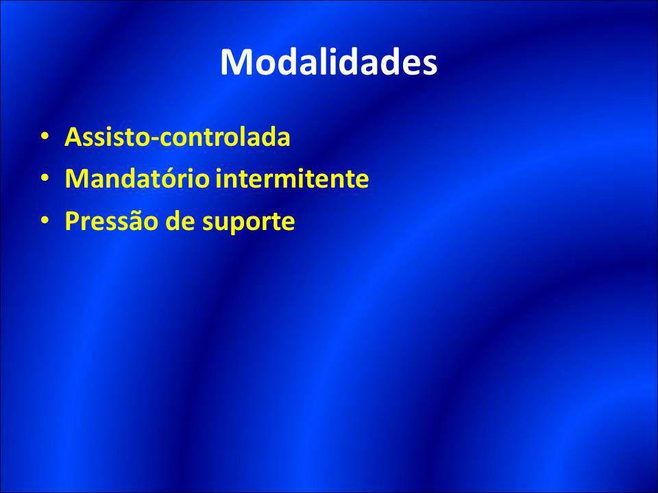 Modalidades Assisto-controlada Mandatório intermitente