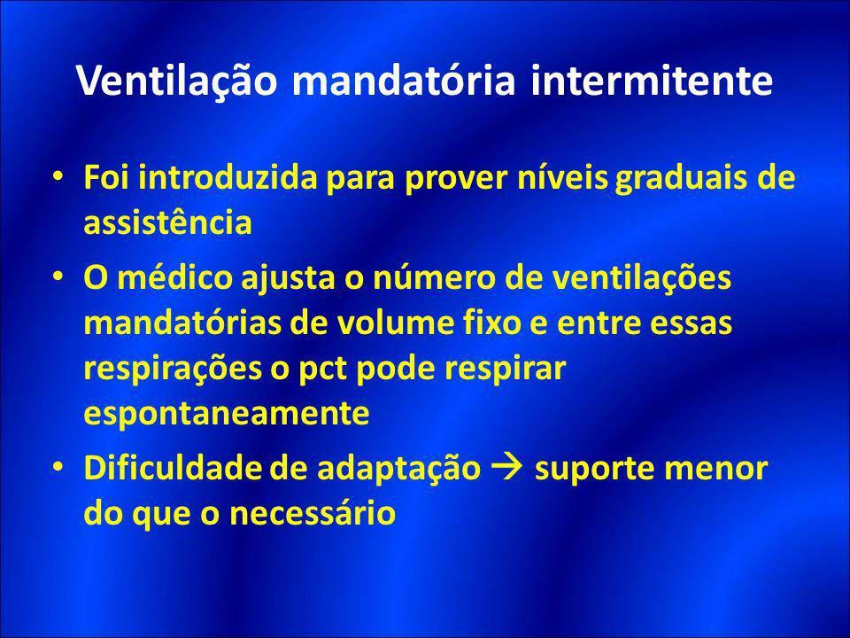 Ventilação mandatória intermitente