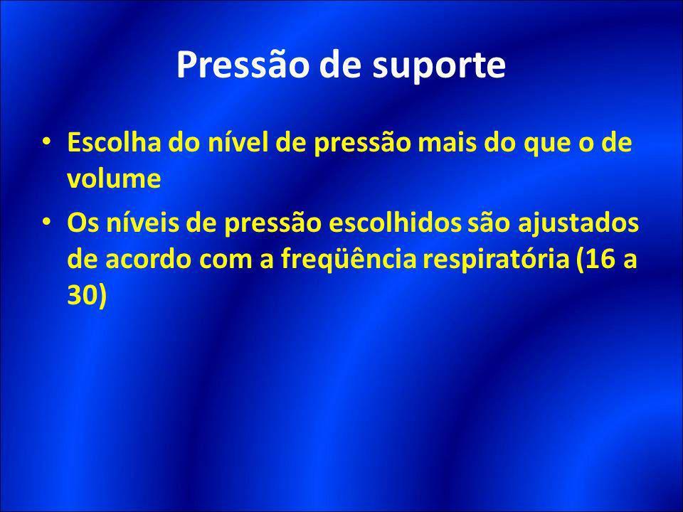 Pressão de suporte Escolha do nível de pressão mais do que o de volume