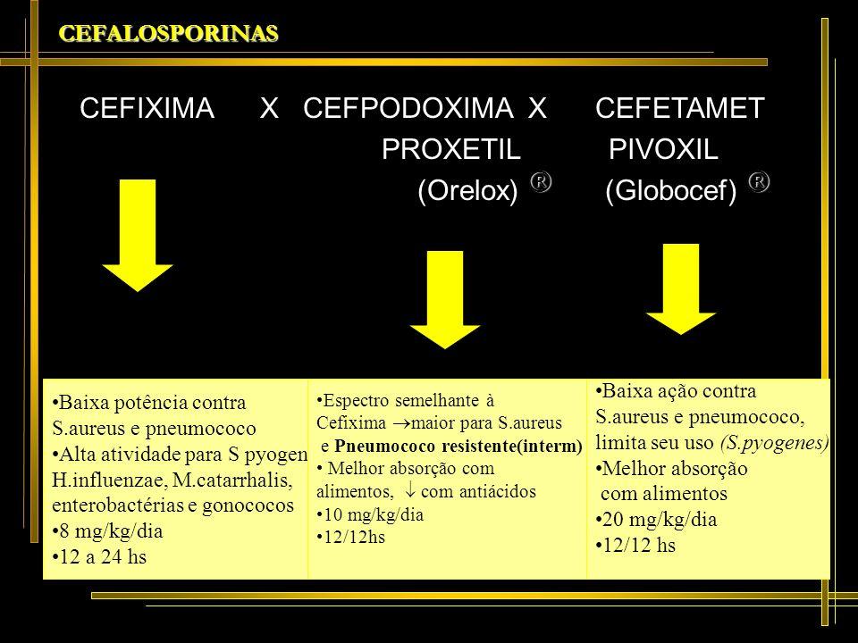 CEFIXIMA X CEFPODOXIMA X CEFETAMET PROXETIL PIVOXIL